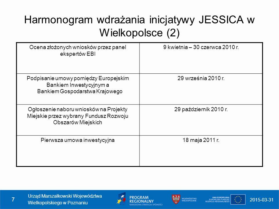 Harmonogram wdrażania inicjatywy JESSICA w Wielkopolsce (2)