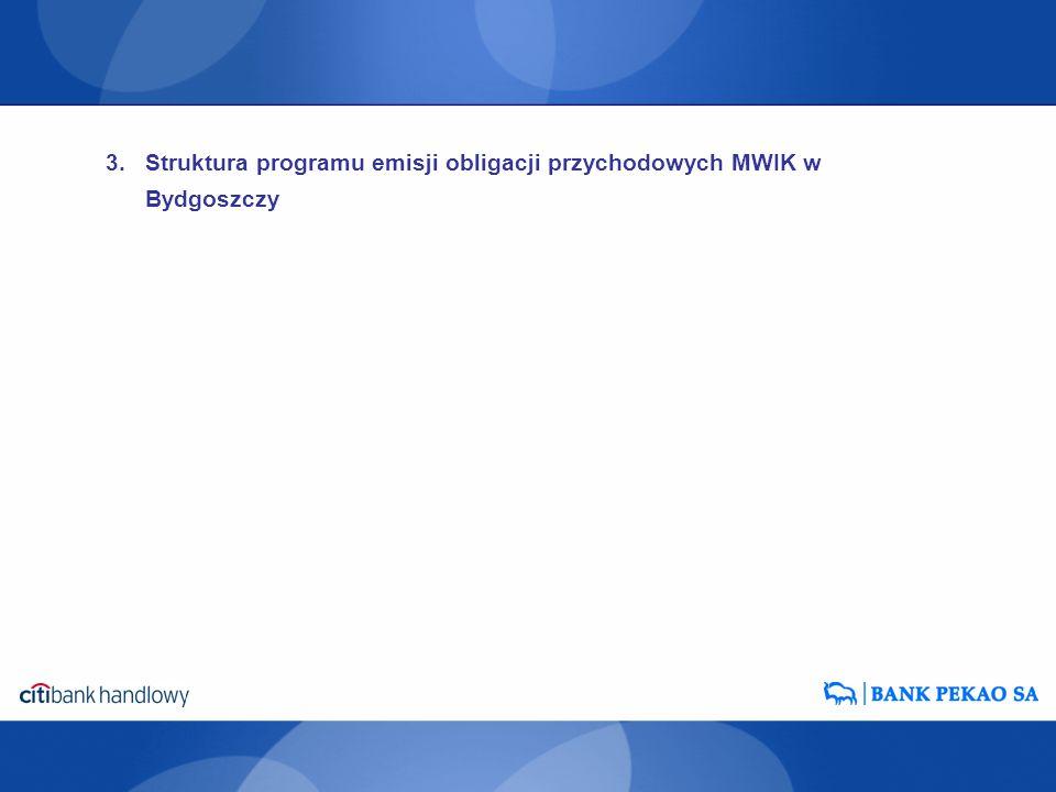 Struktura programu emisji obligacji przychodowych MWIK w Bydgoszczy