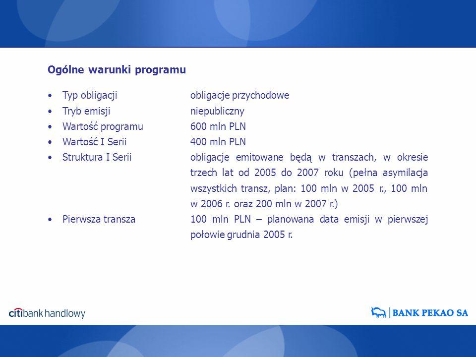 Ogólne warunki programu