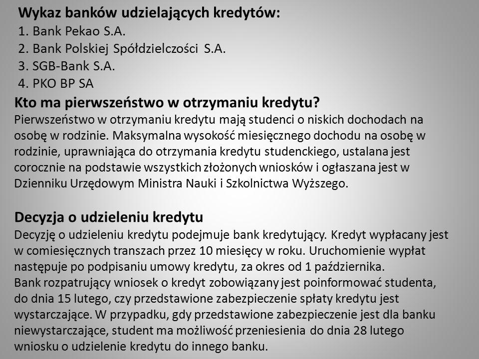 Wykaz banków udzielających kredytów: 1. Bank Pekao S. A. 2