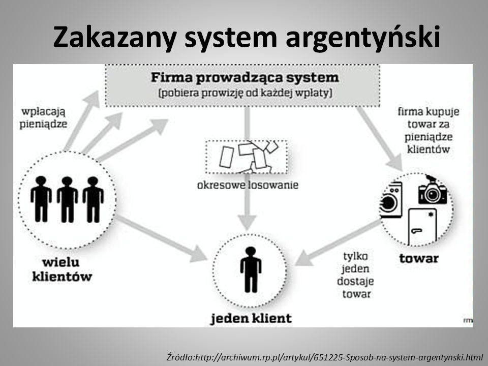 Zakazany system argentyński