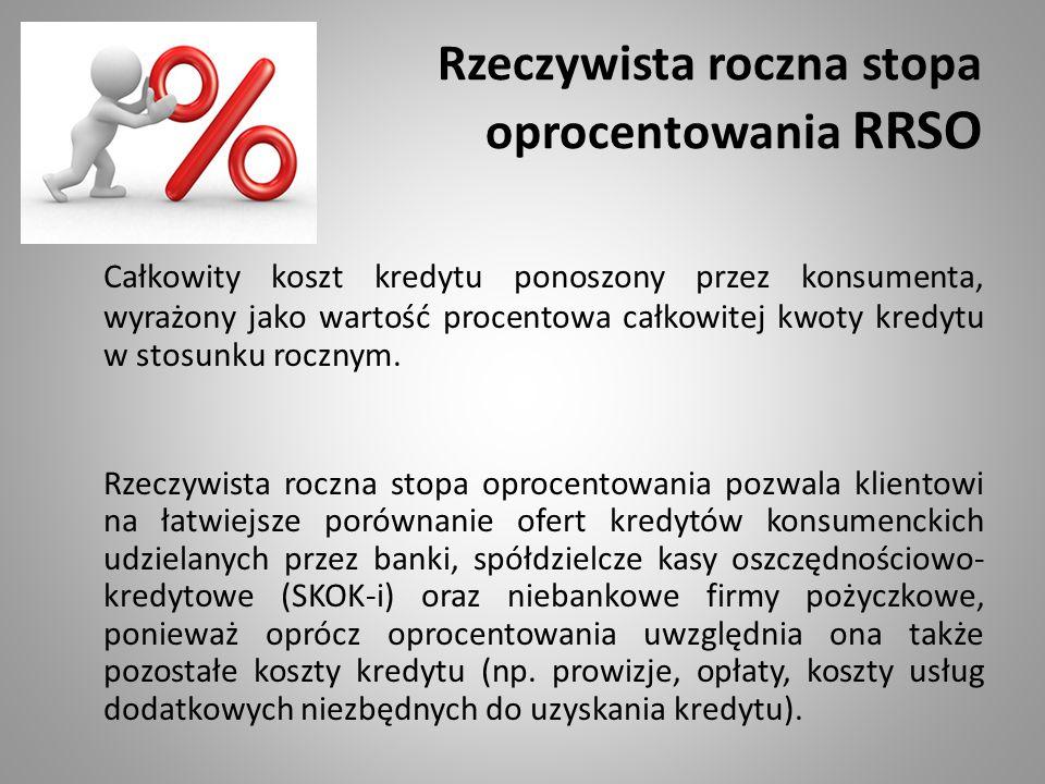Rzeczywista roczna stopa oprocentowania RRSO