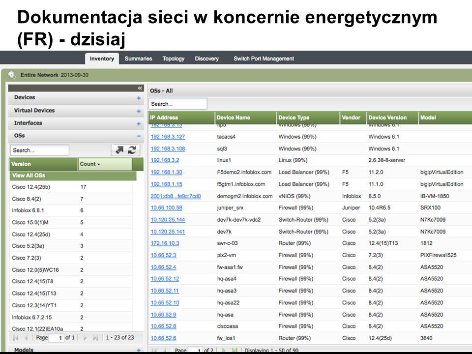 Dokumentacja sieci w koncernie energetycznym (FR) - dzisiaj