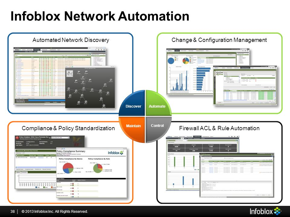 Infoblox Network Automation