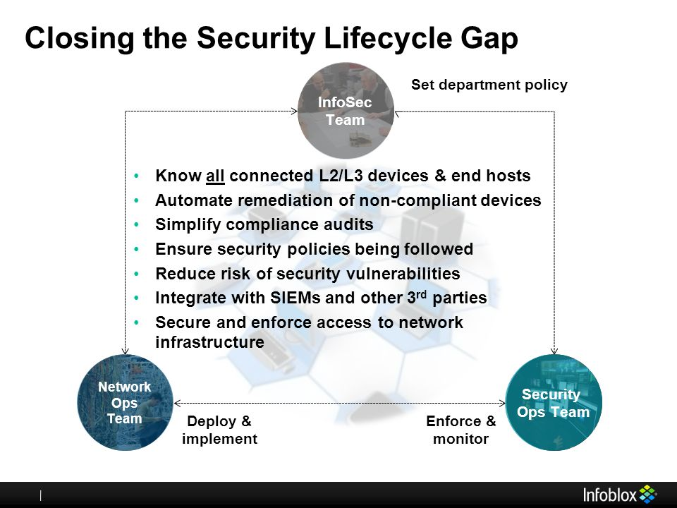 Closing the Security Lifecycle Gap