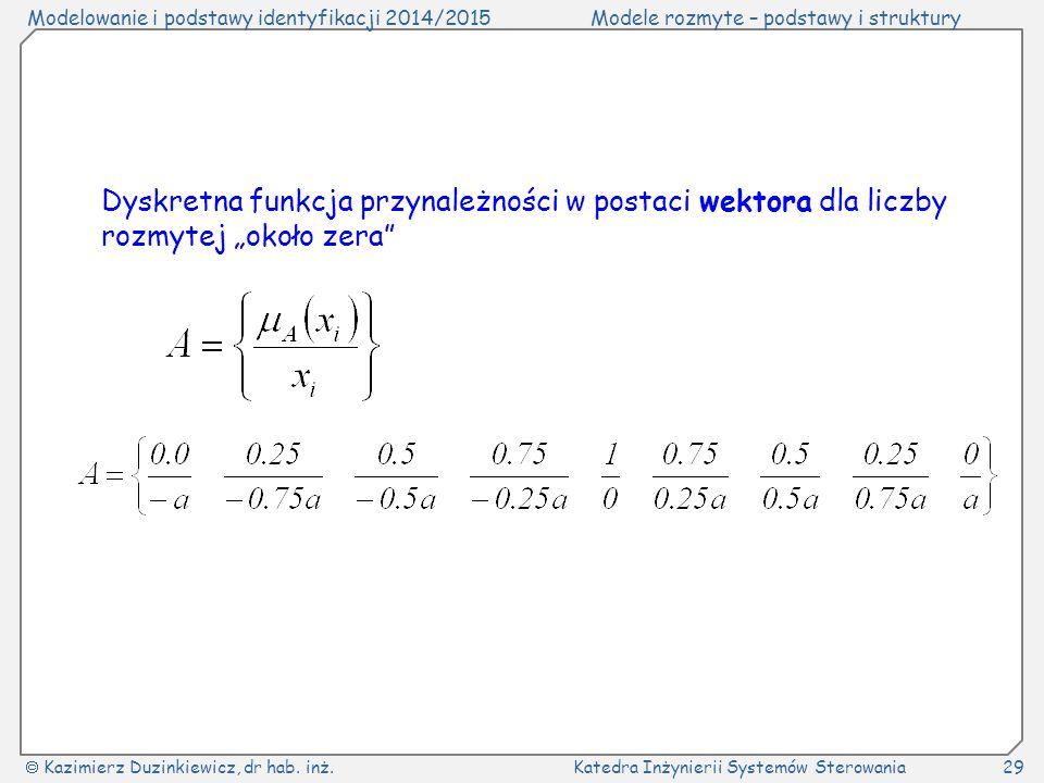 """Dyskretna funkcja przynależności w postaci wektora dla liczby rozmytej """"około zera"""
