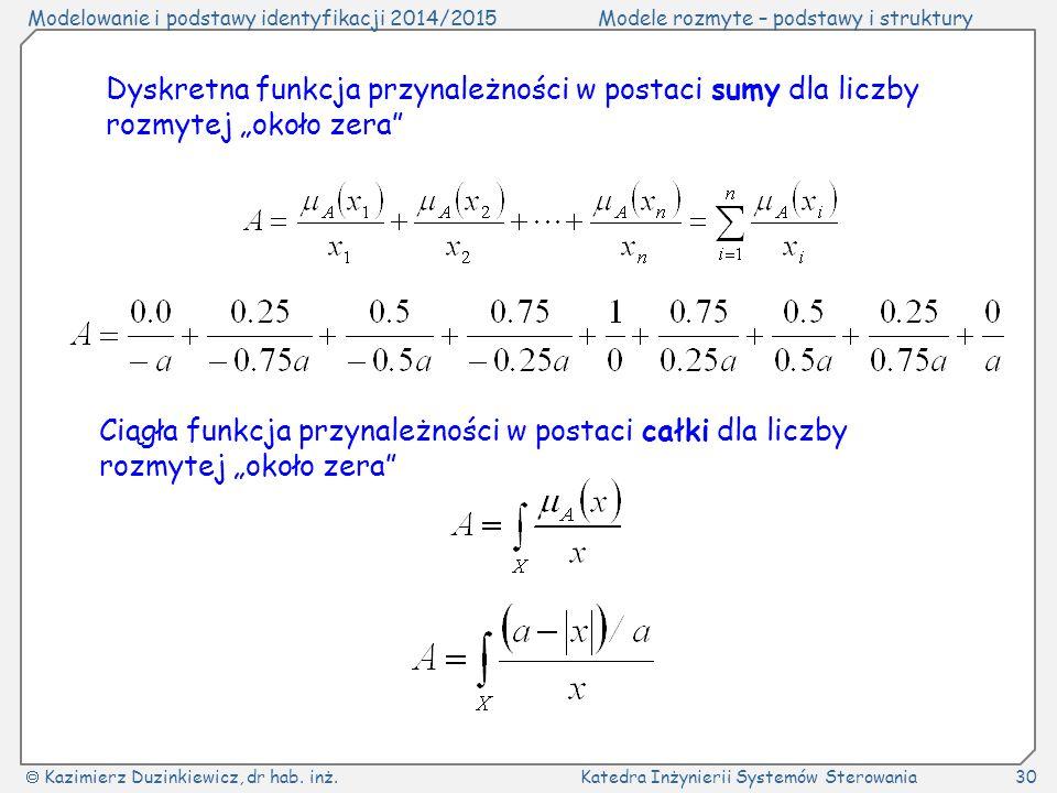 """Dyskretna funkcja przynależności w postaci sumy dla liczby rozmytej """"około zera"""