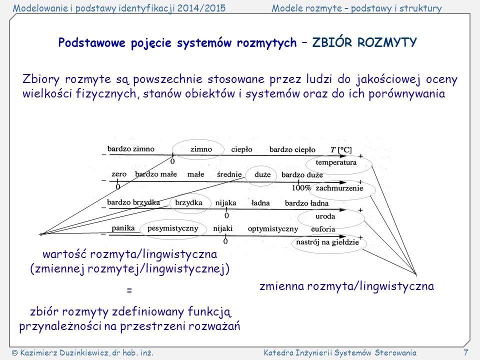 Podstawowe pojęcie systemów rozmytych – ZBIÓR ROZMYTY