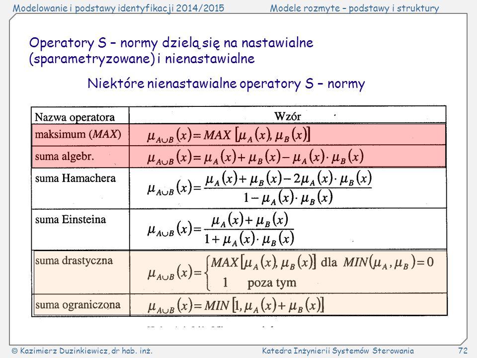 Operatory S – normy dzielą się na nastawialne (sparametryzowane) i nienastawialne
