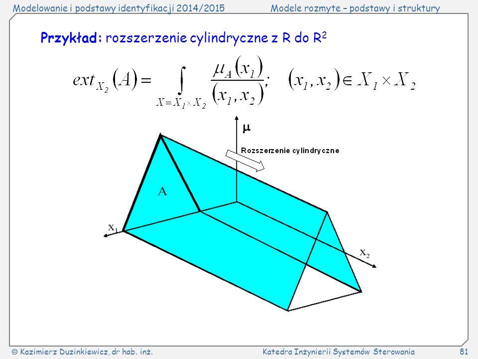 Przykład: rozszerzenie cylindryczne z R do R2