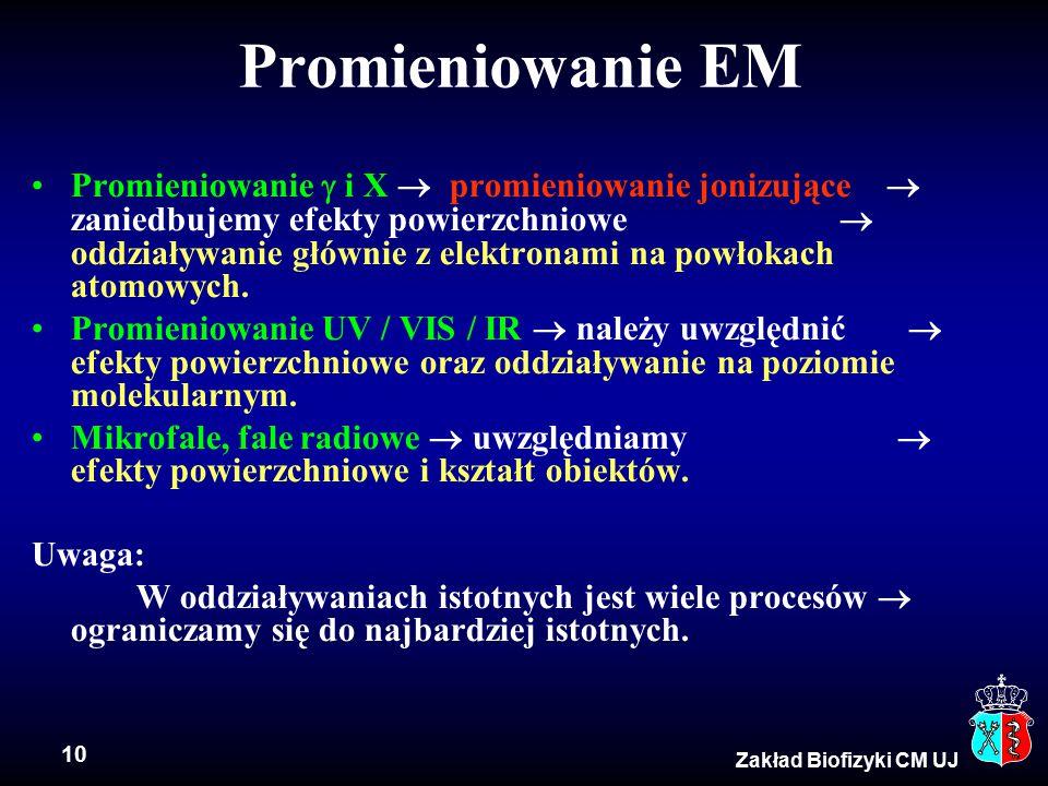 Promieniowanie EM