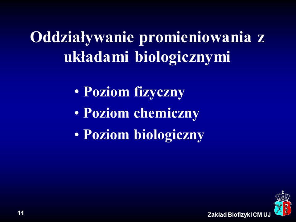 Oddziaływanie promieniowania z układami biologicznymi