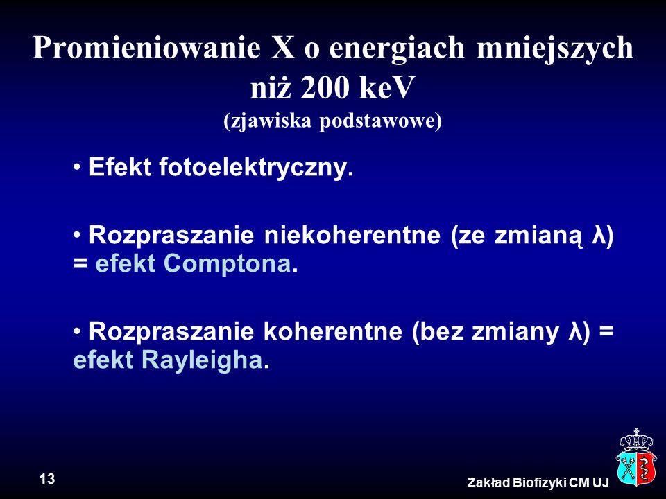 Promieniowanie X o energiach mniejszych niż 200 keV (zjawiska podstawowe)