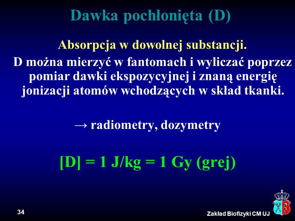 Absorpcja w dowolnej substancji. → radiometry, dozymetry