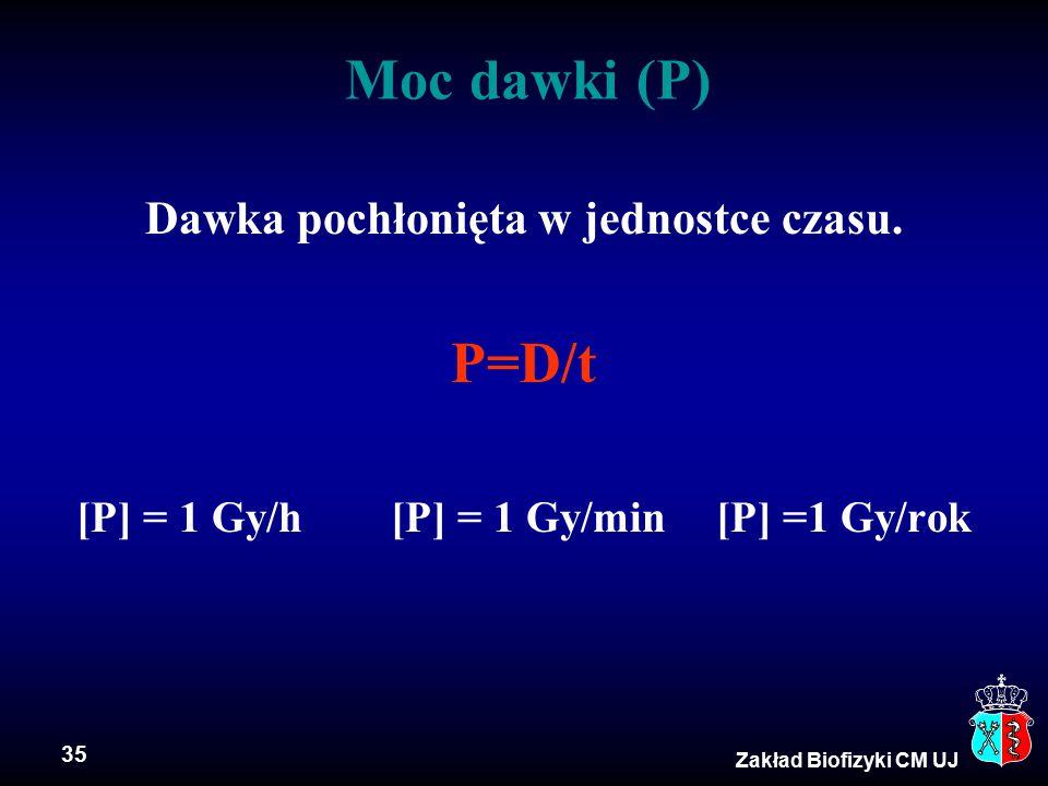 Moc dawki (P) P=D/t Dawka pochłonięta w jednostce czasu.