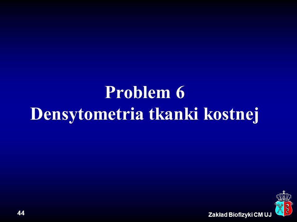 Densytometria tkanki kostnej
