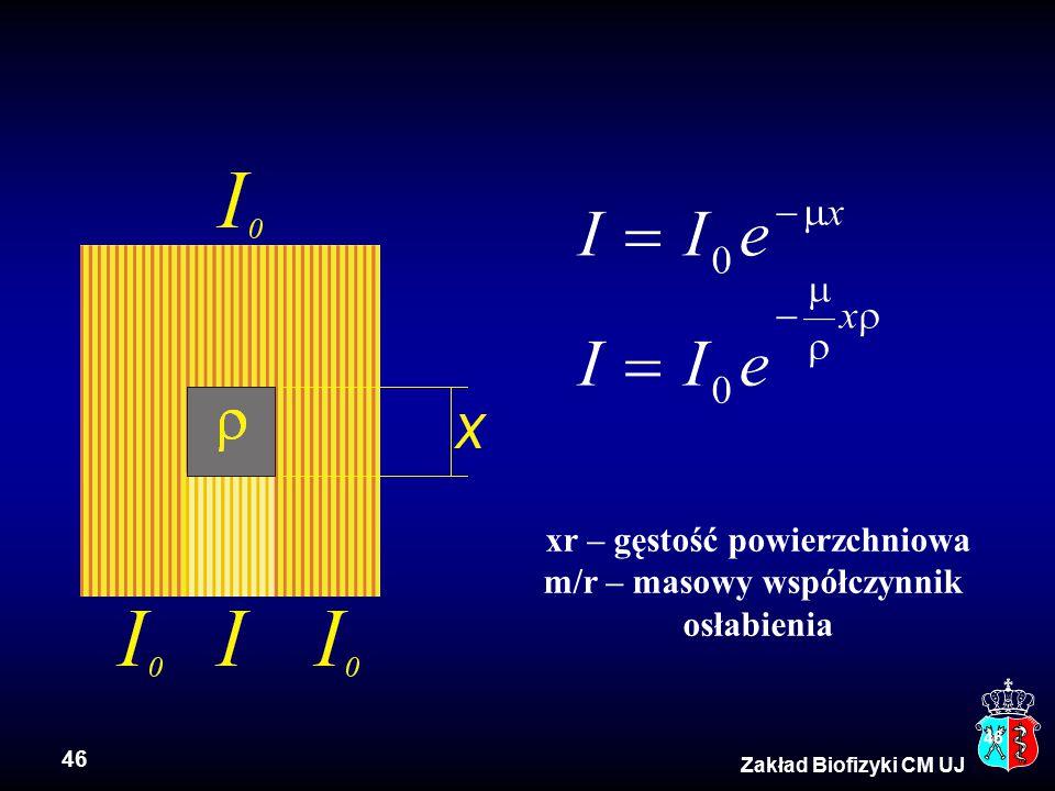 xr – gęstość powierzchniowa m/r – masowy współczynnik