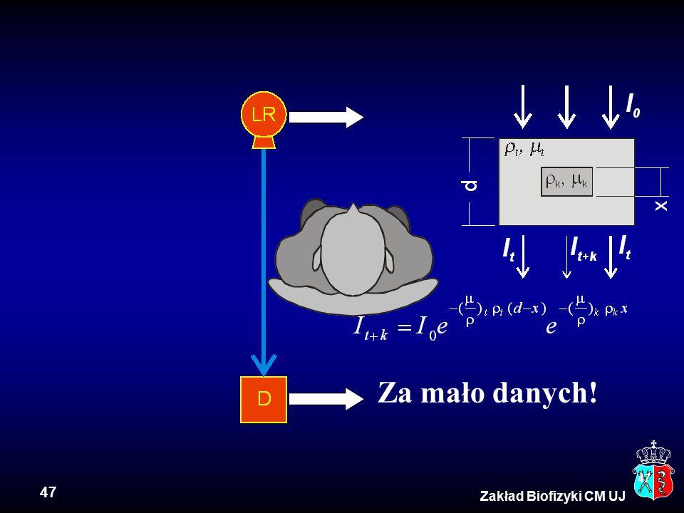 Za mało danych! 47 Zakład Biofizyki CM UJ
