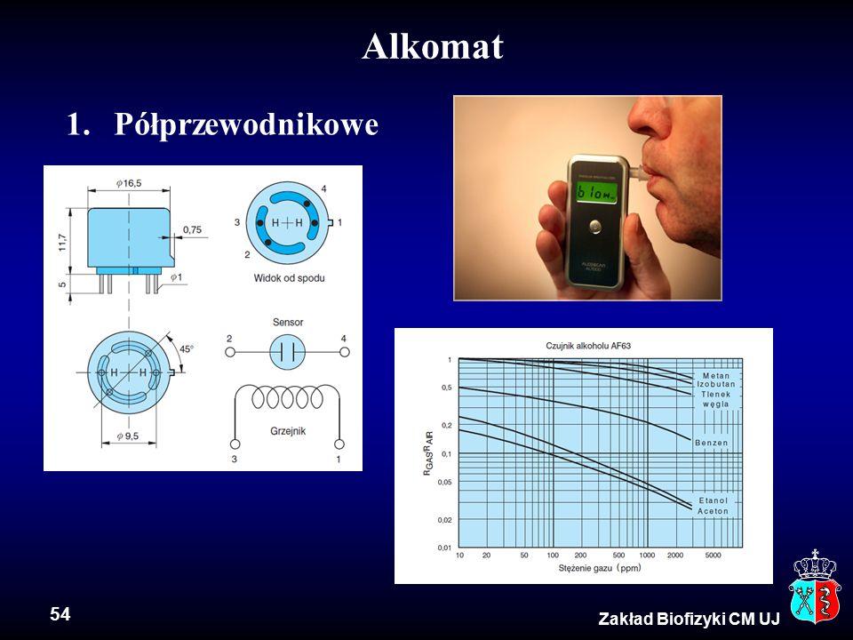 Alkomat Półprzewodnikowe Zakład Biofizyki CM UJ