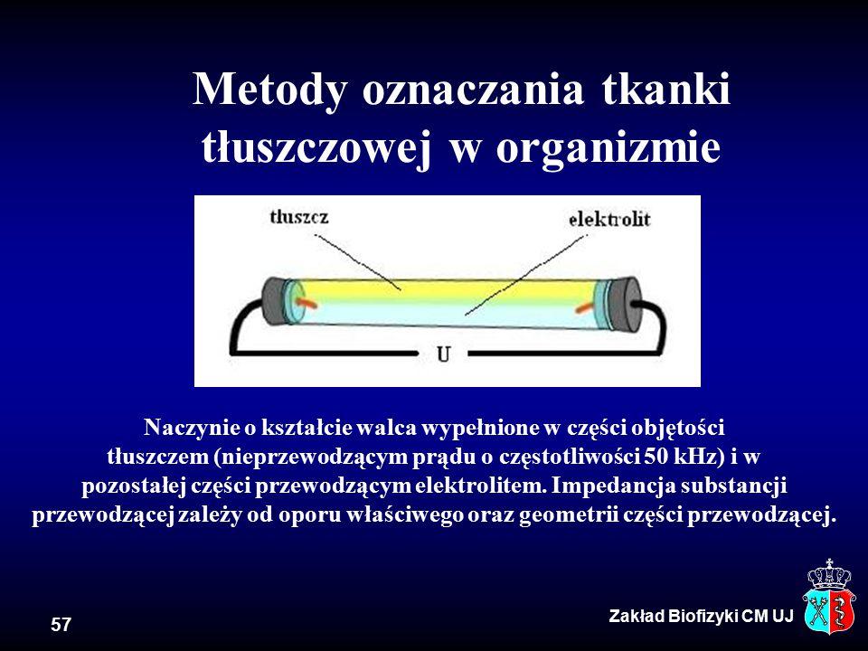 Metody oznaczania tkanki tłuszczowej w organizmie