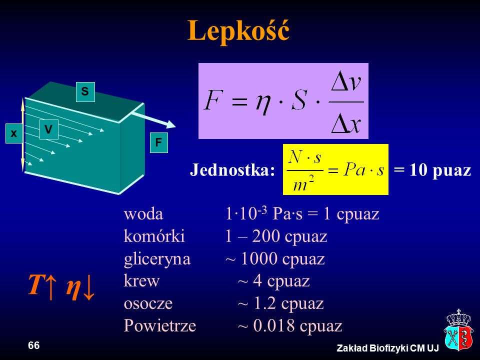 Lepkość T↑ η↓ Jednostka: = 10 puaz woda 1·10-3 Pa·s = 1 cpuaz
