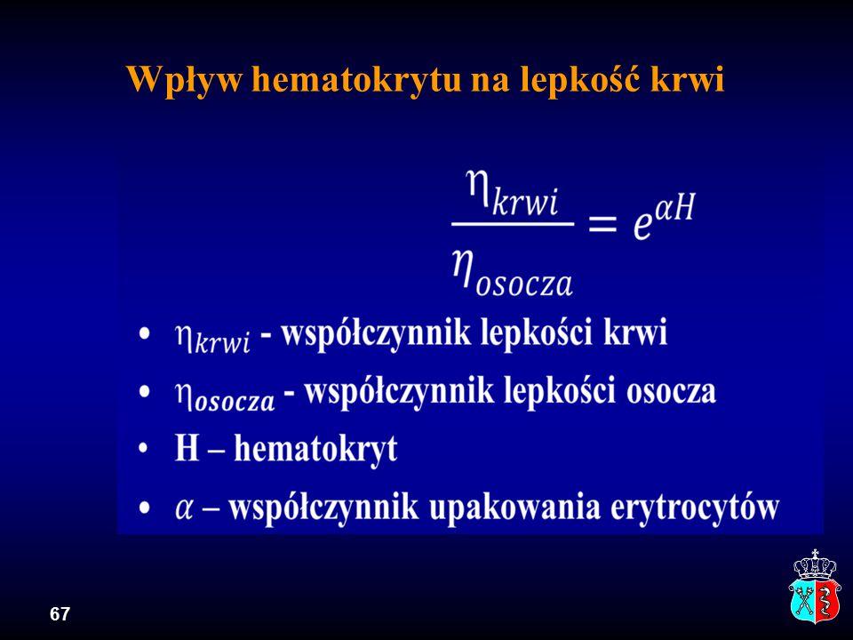Wpływ hematokrytu na lepkość krwi