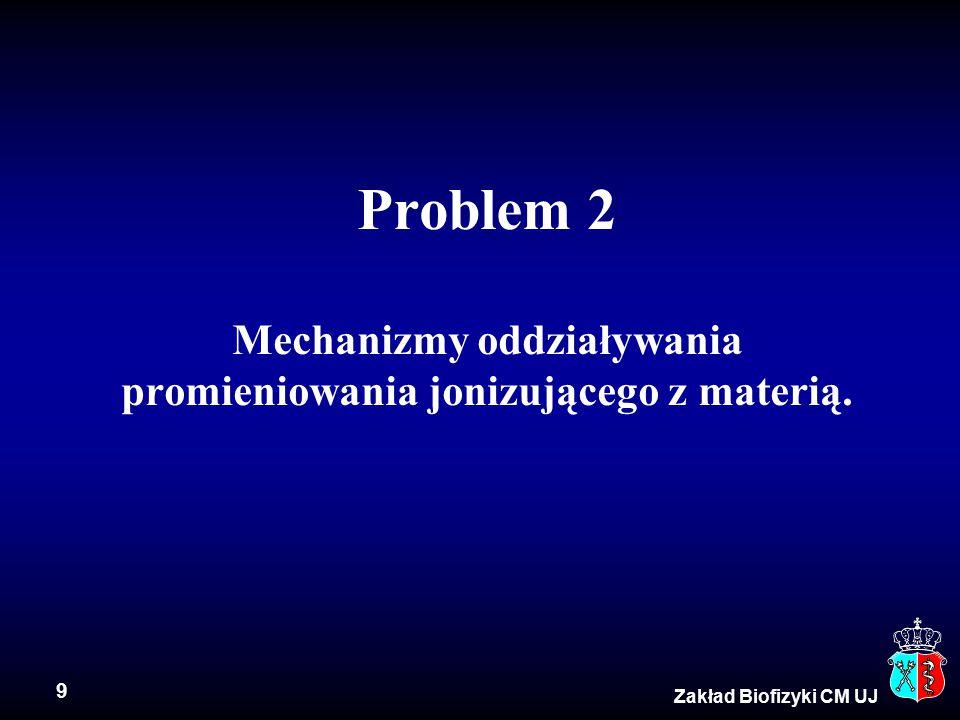 Problem 2 Mechanizmy oddziaływania promieniowania jonizującego z materią.