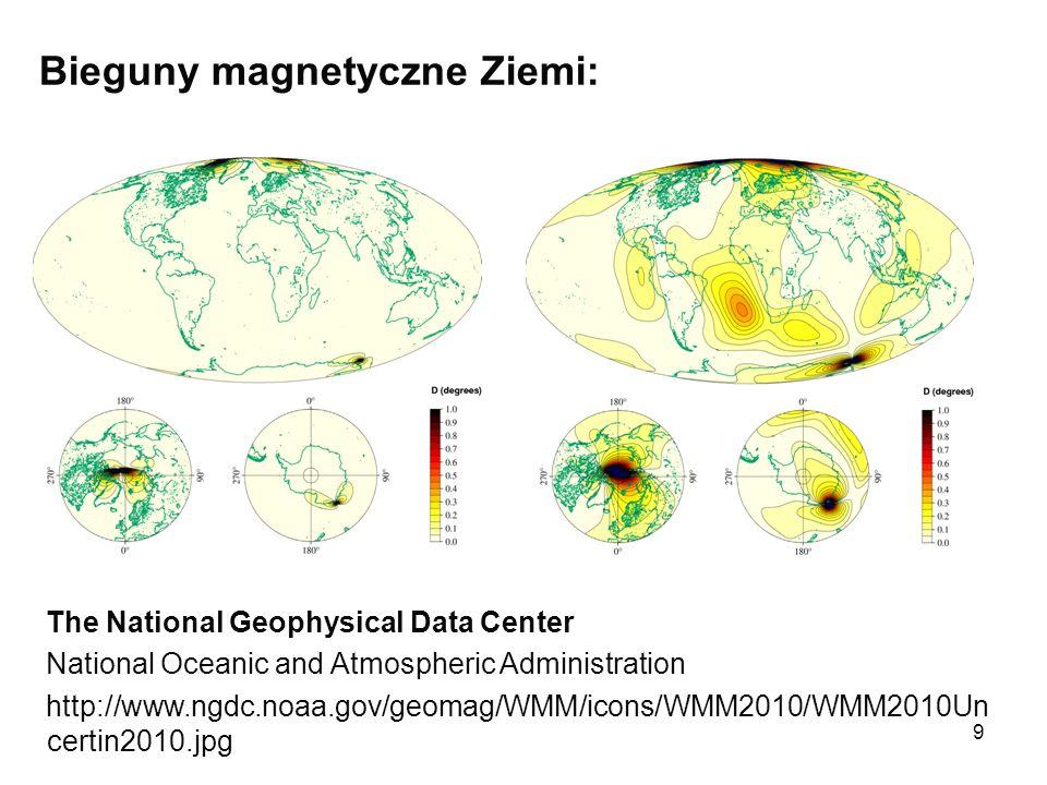 Bieguny magnetyczne Ziemi: