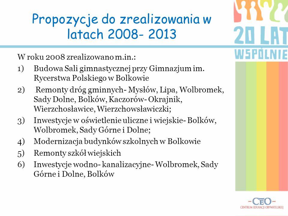 Propozycje do zrealizowania w latach 2008- 2013