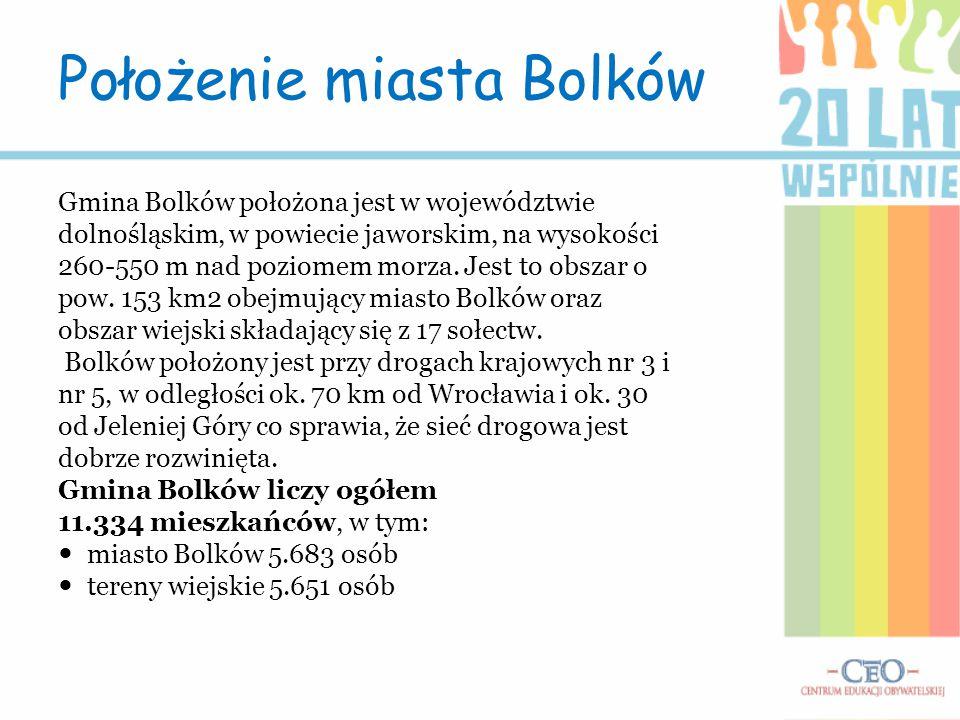 Położenie miasta Bolków