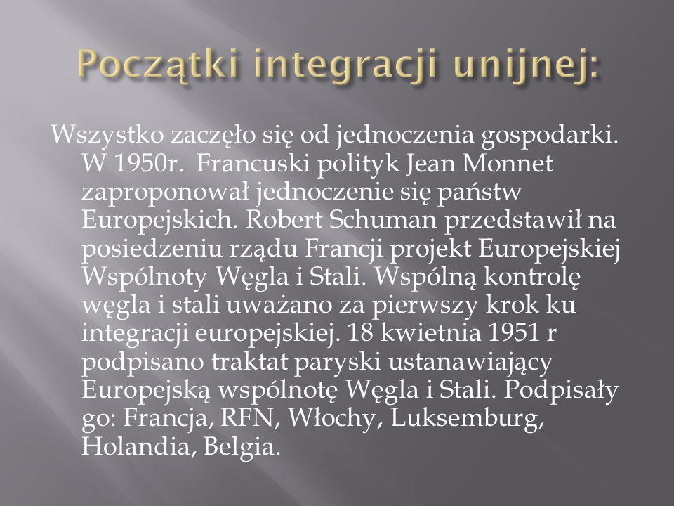 Początki integracji unijnej: