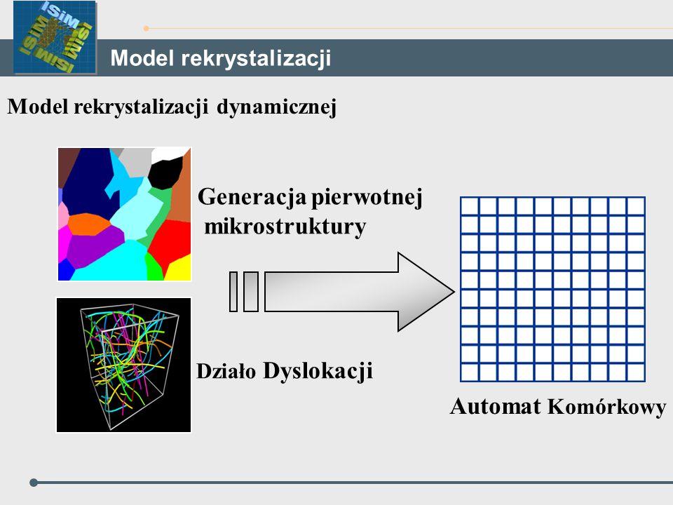 Generacja pierwotnej mikrostruktury Automat Komórkowy