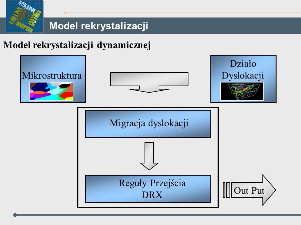 Model rekrystalizacji