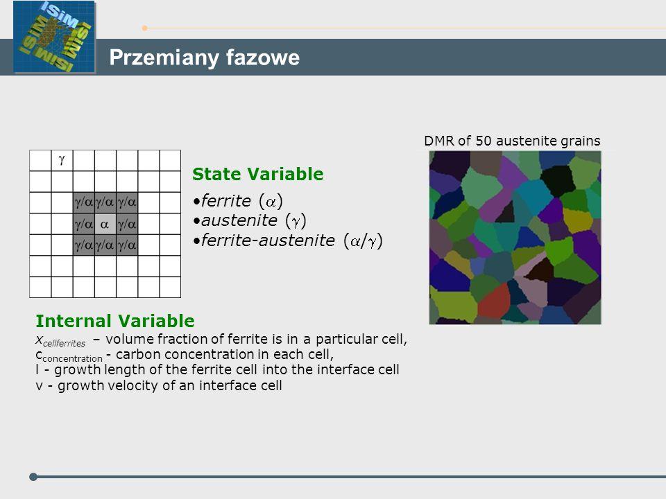 Przemiany fazowe State Variable ferrite (a) austenite (g)