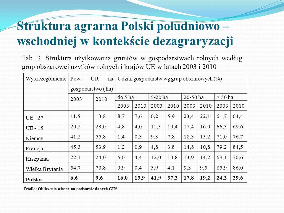 Struktura agrarna Polski południowo – wschodniej w kontekście dezagraryzacji