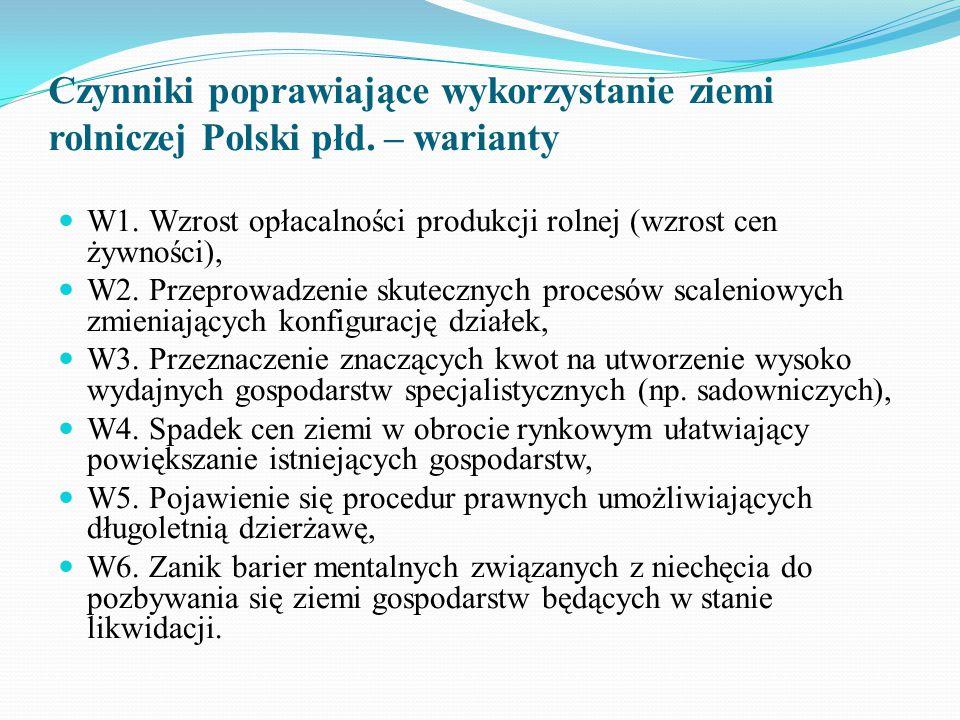 Czynniki poprawiające wykorzystanie ziemi rolniczej Polski płd