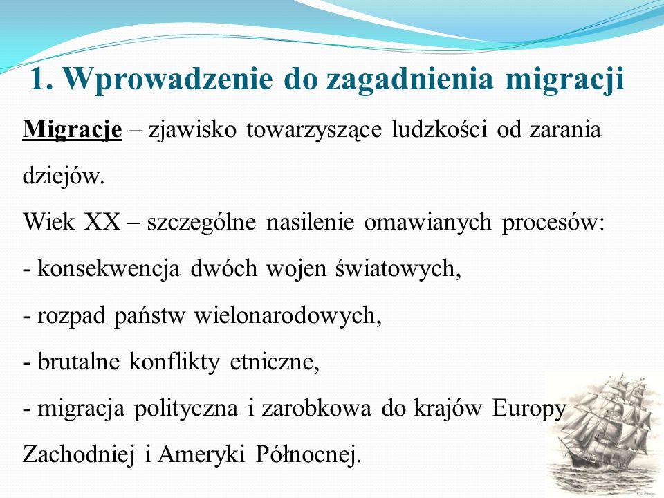 1. Wprowadzenie do zagadnienia migracji