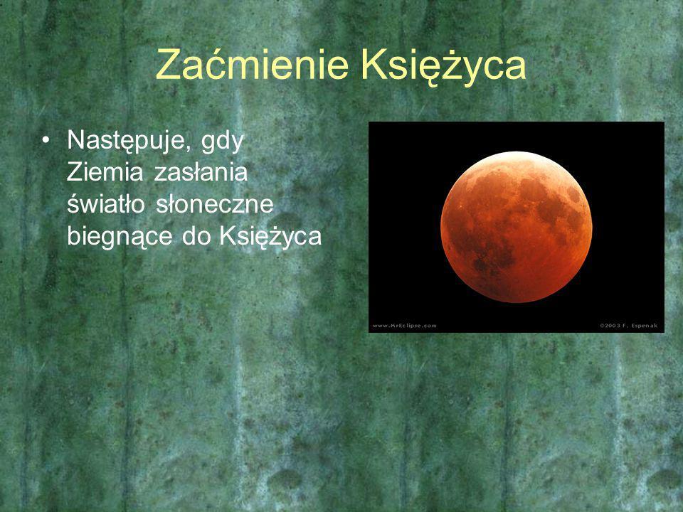 Zaćmienie Księżyca Następuje, gdy Ziemia zasłania światło słoneczne biegnące do Księżyca