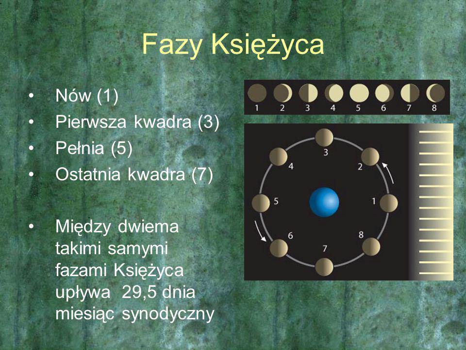 Fazy Księżyca Nów (1) Pierwsza kwadra (3) Pełnia (5)