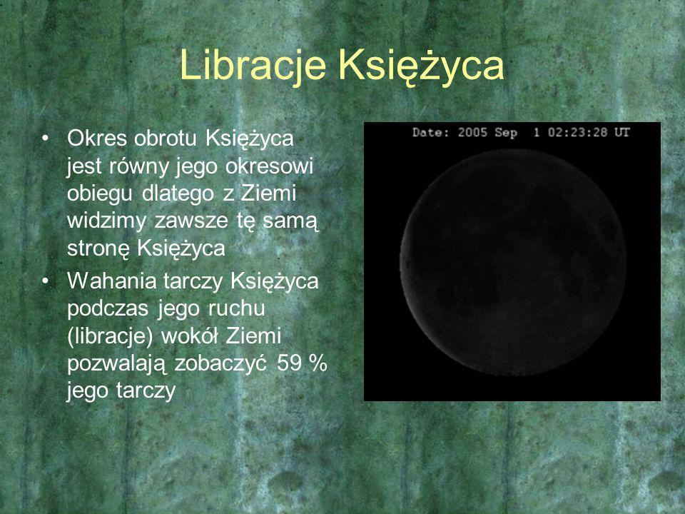 Libracje Księżyca Okres obrotu Księżyca jest równy jego okresowi obiegu dlatego z Ziemi widzimy zawsze tę samą stronę Księżyca.