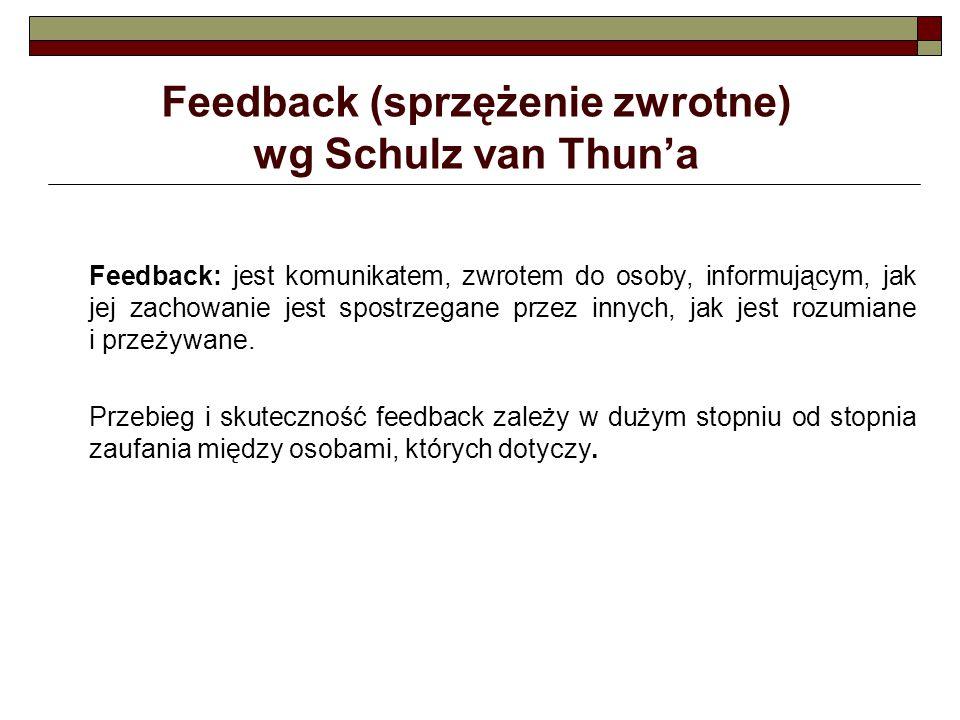 Feedback (sprzężenie zwrotne) wg Schulz van Thun'a