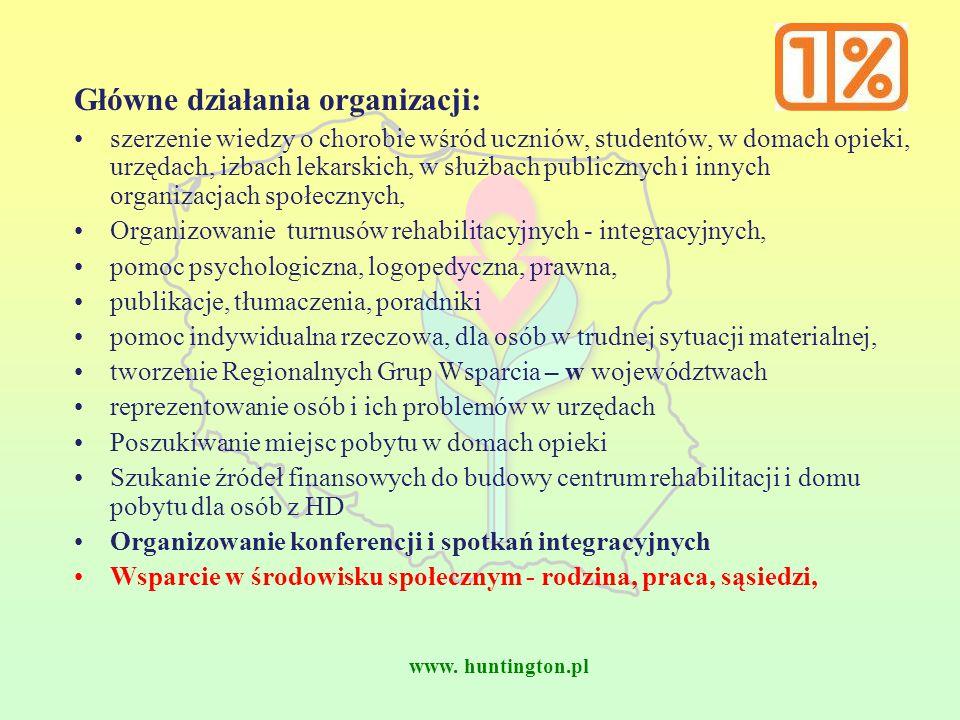 Główne działania organizacji: