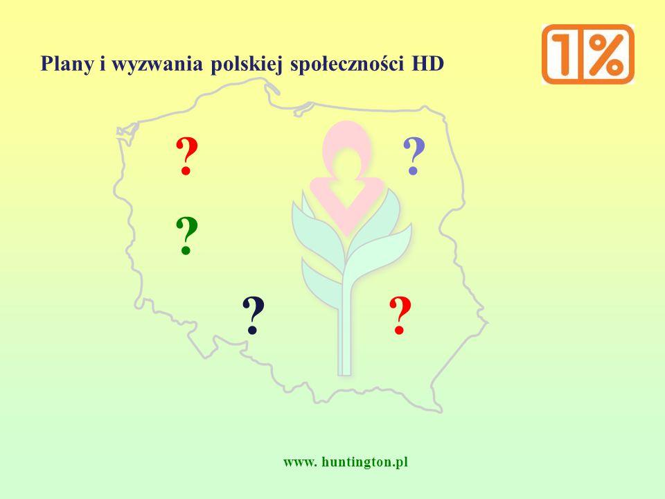 Plany i wyzwania polskiej społeczności HD