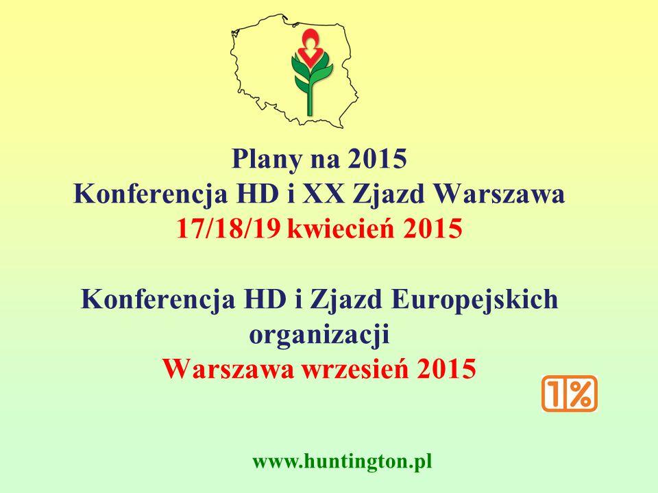 Plany na 2015 Konferencja HD i XX Zjazd Warszawa 17/18/19 kwiecień 2015 Konferencja HD i Zjazd Europejskich organizacji Warszawa wrzesień 2015