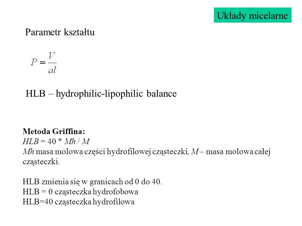 HLB – hydrophilic-lipophilic balance