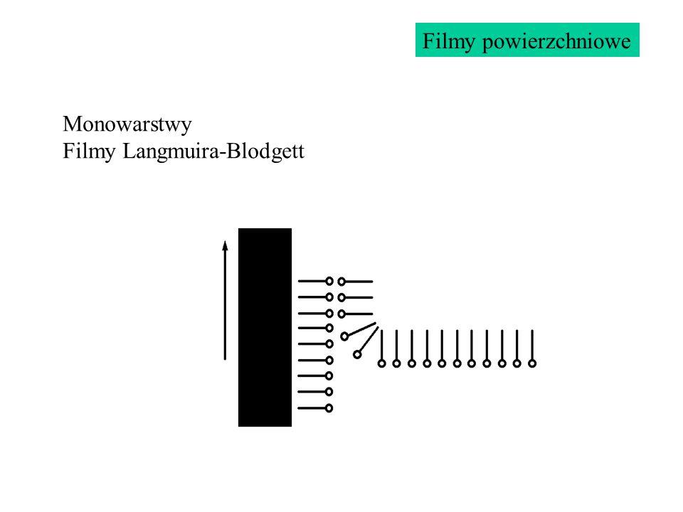 Filmy powierzchniowe Monowarstwy Filmy Langmuira-Blodgett