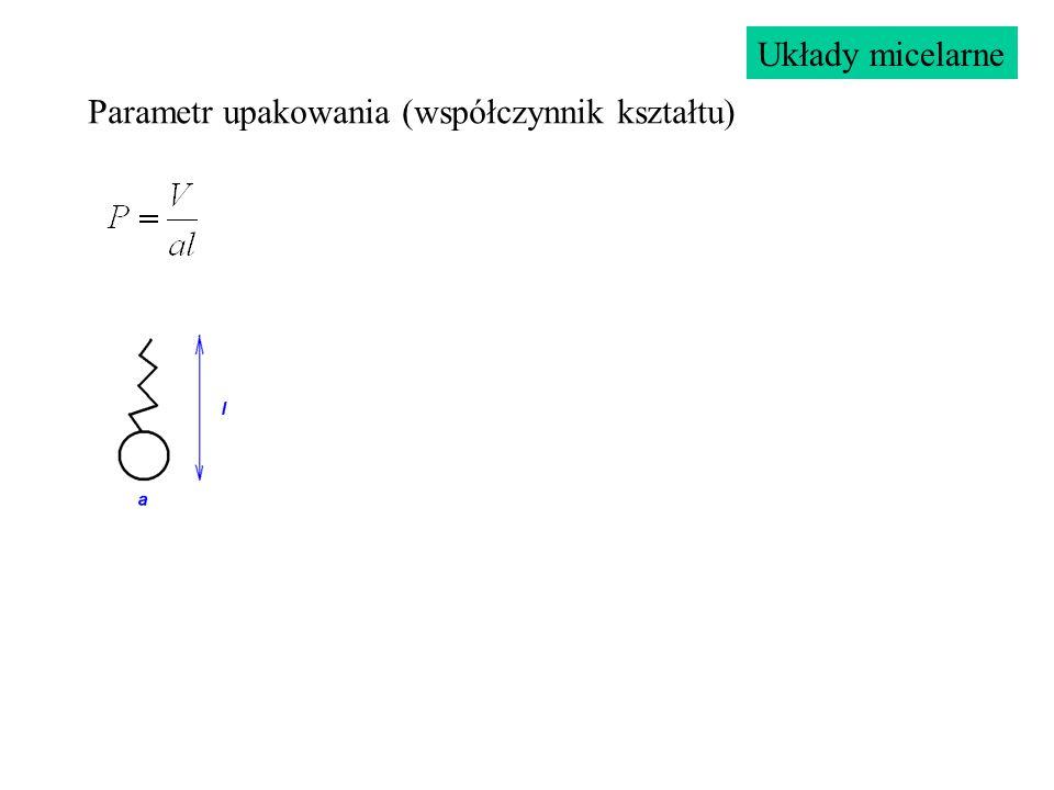 Układy micelarne Parametr upakowania (współczynnik kształtu)