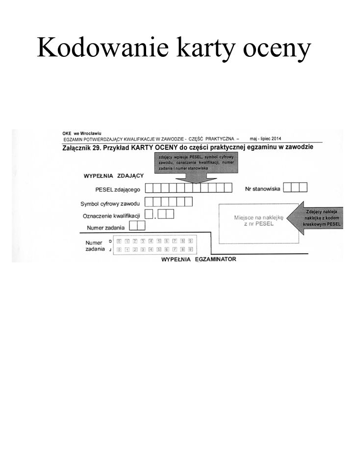Kodowanie karty oceny