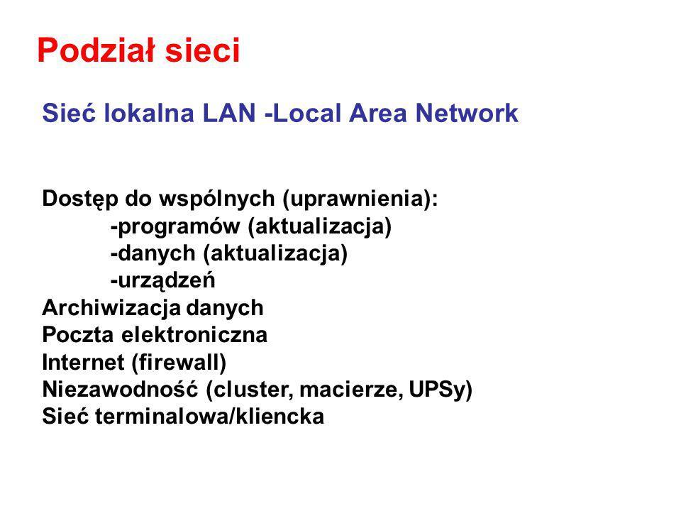 Podział sieci Sieć lokalna LAN -Local Area Network