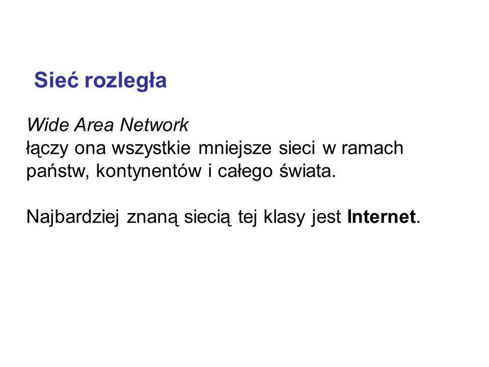 Sieć rozległa Wide Area Network